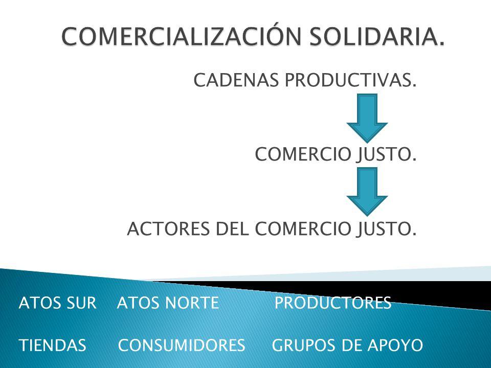 CADENAS PRODUCTIVAS. COMERCIO JUSTO. ACTORES DEL COMERCIO JUSTO. ATOS SURATOS NORTE PRODUCTORES TIENDAS CONSUMIDORES GRUPOS DE APOYO