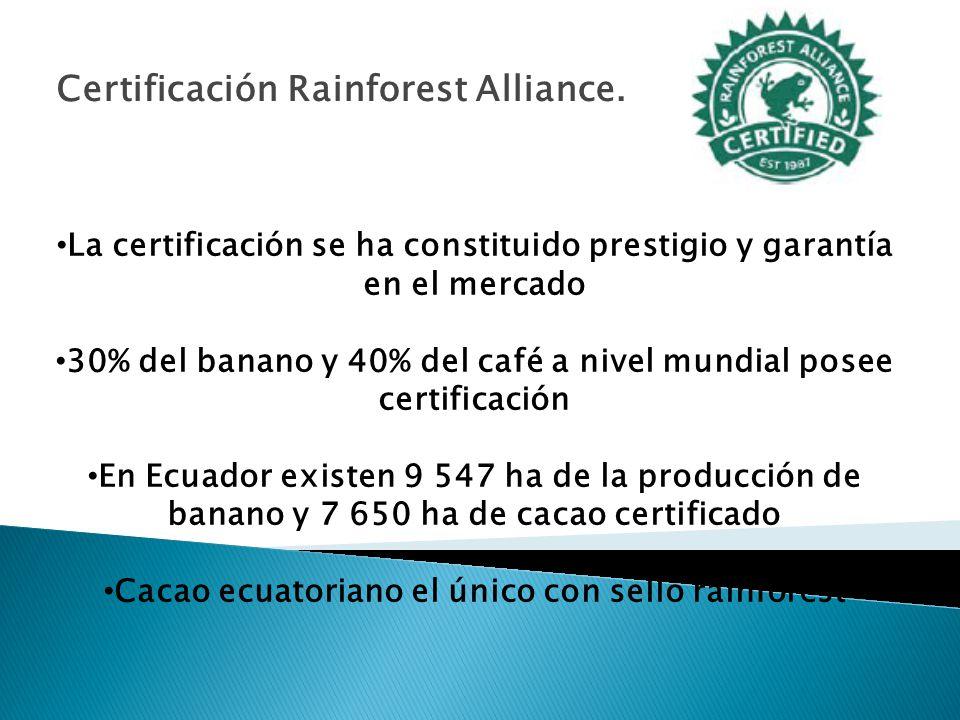 Certificación Rainforest Alliance. La certificación se ha constituido prestigio y garantía en el mercado 30% del banano y 40% del café a nivel mundial