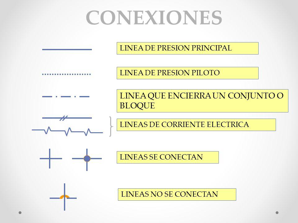BOMBA DE CAUDAL FIJO CAUDAL UNIDIRECCIONAL BOMBA DE CAUDAL FIJO CAUDAL BIDIRECCIONAL BOMBA DE CAUDAL VARIABLE CAUDAL UNIDIRECCIONALL BOMBA DE CAUDAL VARIABLE CAUDAL BIDIRECCIONAL BOMBAS