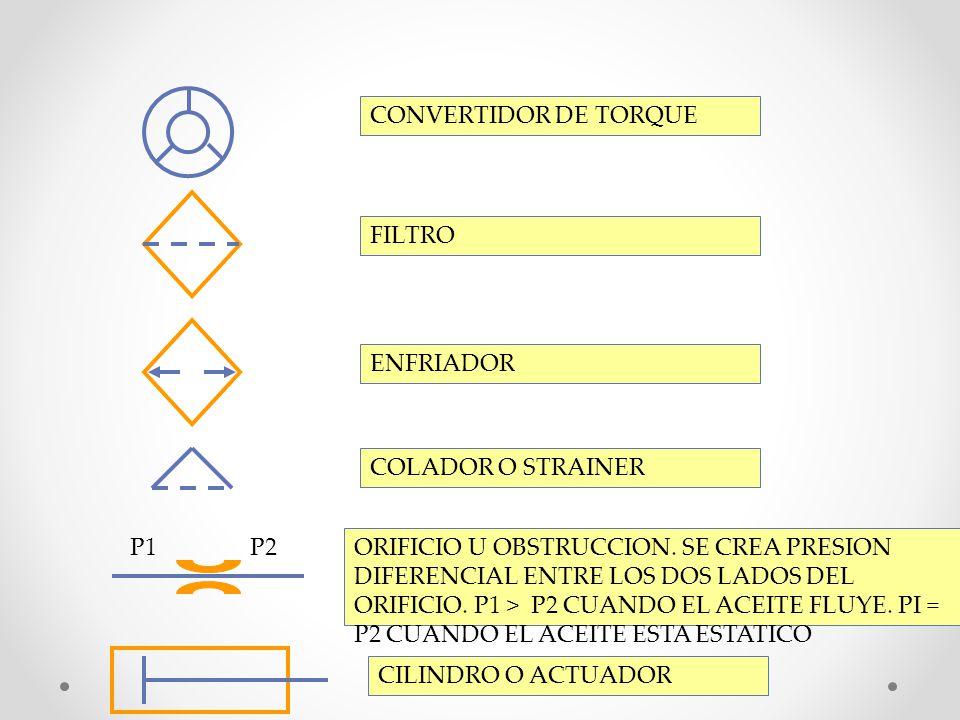 2.4 PARTES DE UN SISTEMA HIDRÁULICO
