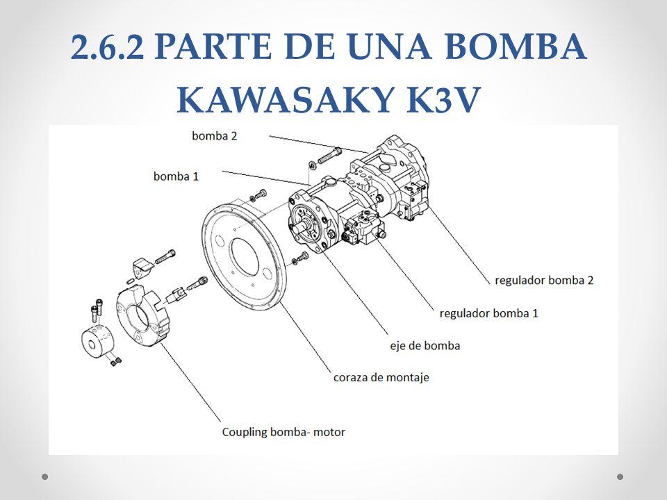 2.6.3 GRUPO ROTATIVO DE LA BOMBA Es un grupo conformado por un block y varios pistones axiales, es aquí donde se genera toda la presión de la bomba.