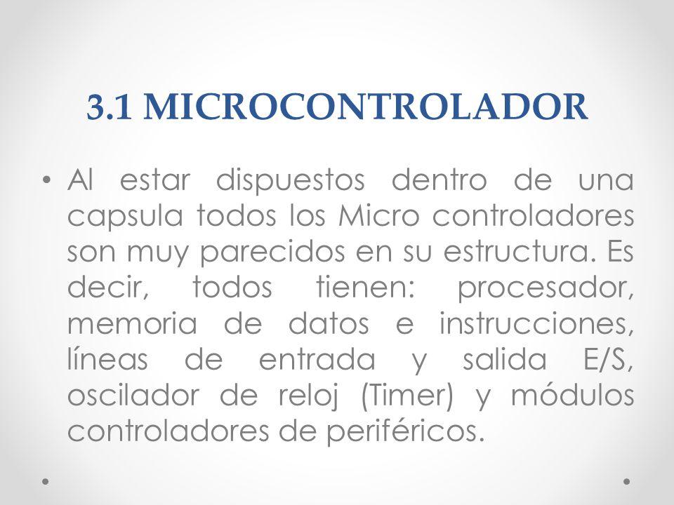3.1.1 PIC 16F873.CARACTERISTICAS.DESCRIPCIÓN.