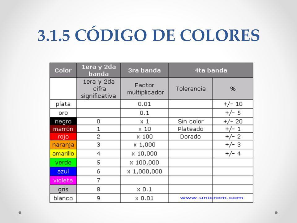 3.1.6 PULSADORES.