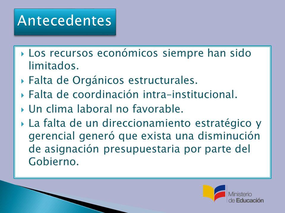 MATRIZ DE EVALUACIÓN DE FACTORES INTERNOS ÁREAS DE TRABAJOPONDERACIÓN Sin Importancia 0,0 Muy Importante 1,0 PRIORITARIAS IMPACTO Debilidad Importante 1Fortaleza Menor 3 SubsecuentesDebilidad Menor 2Fortaleza Importante 4 FACTORES DETERMINANTES DEL ÉXITOPESOIMPACTOPESO PONDERADO FORTALEZAS Están alineados los planes operativos departamentales con el Plan Decenal, formulando las estrategias provinciales para cumplir, lo que generado satisfacción en la comunidad educativa.