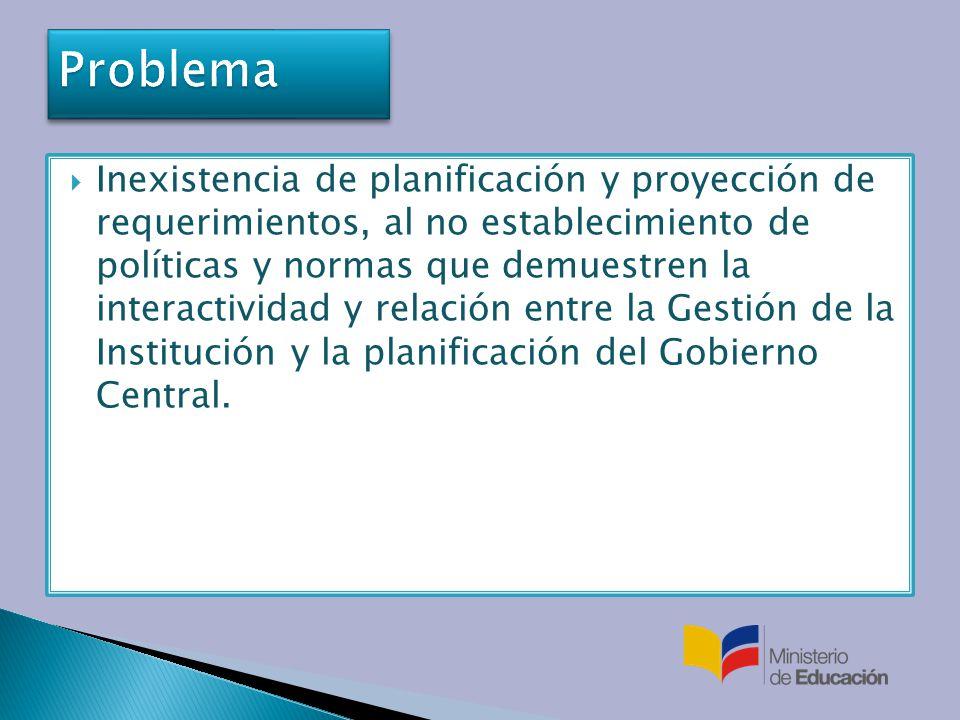 Inexistencia de planificación y proyección de requerimientos, al no establecimiento de políticas y normas que demuestren la interactividad y relación entre la Gestión de la Institución y la planificación del Gobierno Central.