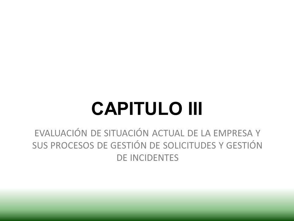 CAPITULO III EVALUACIÓN DE SITUACIÓN ACTUAL DE LA EMPRESA Y SUS PROCESOS DE GESTIÓN DE SOLICITUDES Y GESTIÓN DE INCIDENTES