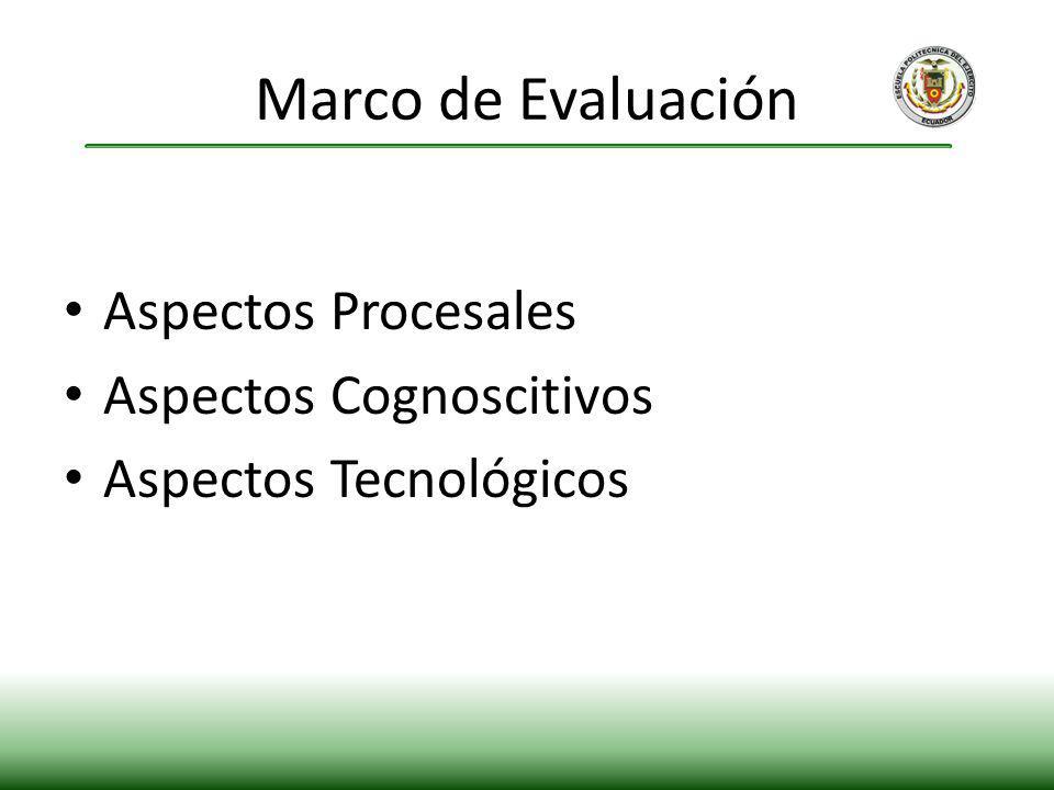 Aspectos Procesales Aspectos Cognoscitivos Aspectos Tecnológicos Marco de Evaluación