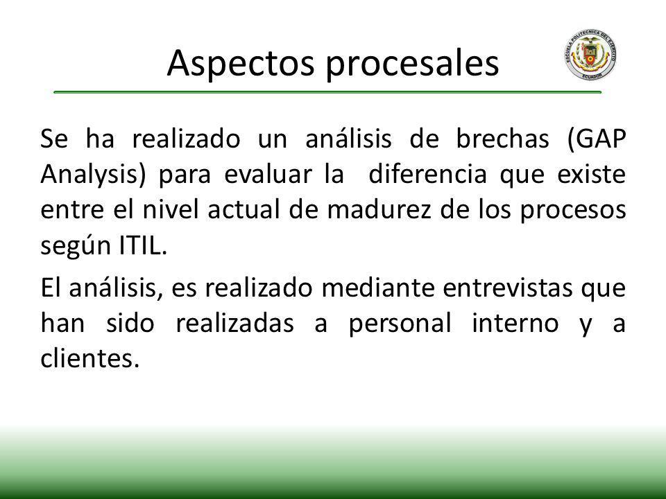 Aspectos procesales Se ha realizado un análisis de brechas (GAP Analysis) para evaluar la diferencia que existe entre el nivel actual de madurez de los procesos según ITIL.