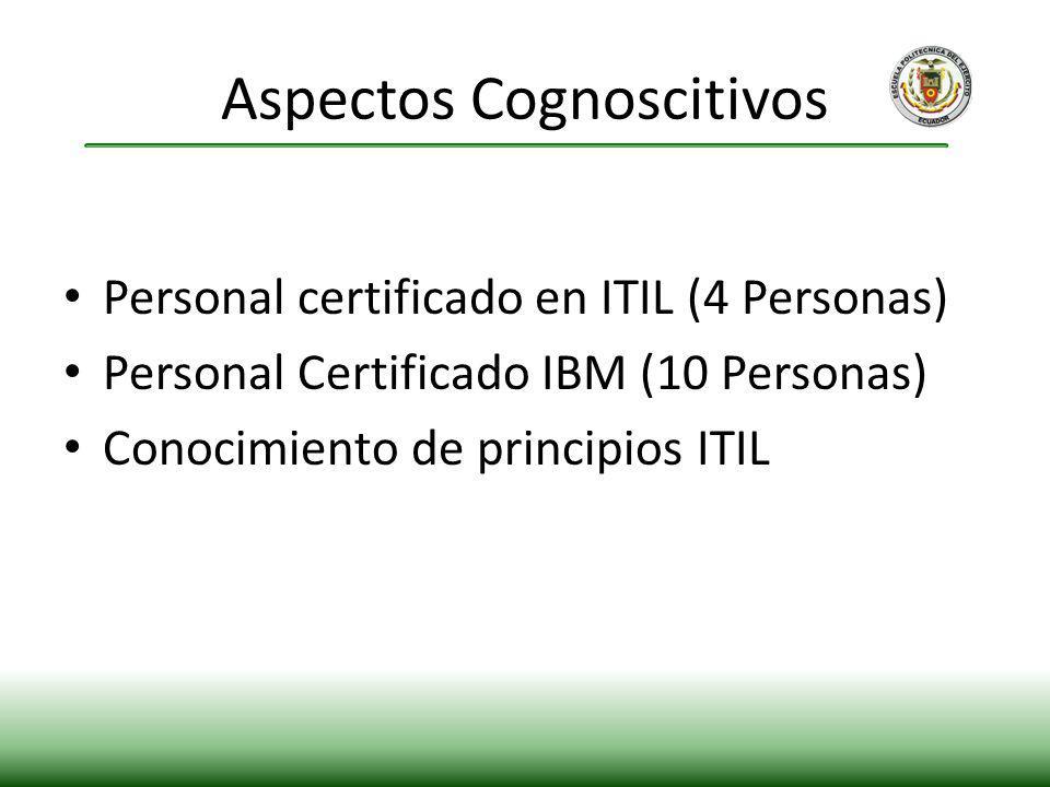 Personal certificado en ITIL (4 Personas) Personal Certificado IBM (10 Personas) Conocimiento de principios ITIL Aspectos Cognoscitivos