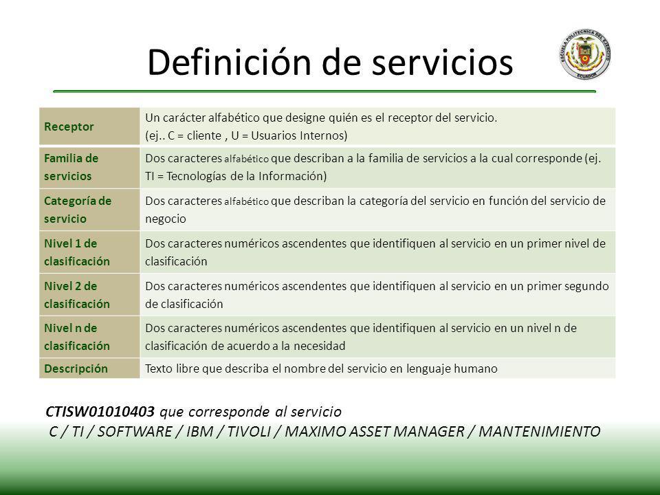 Definición de servicios Receptor Un carácter alfabético que designe quién es el receptor del servicio. (ej.. C = cliente, U = Usuarios Internos) Famil