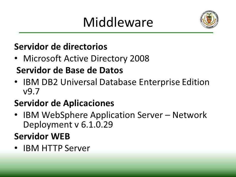 Servidor de directorios Microsoft Active Directory 2008 Servidor de Base de Datos IBM DB2 Universal Database Enterprise Edition v9.7 Servidor de Aplicaciones IBM WebSphere Application Server – Network Deployment v 6.1.0.29 Servidor WEB IBM HTTP Server Middleware