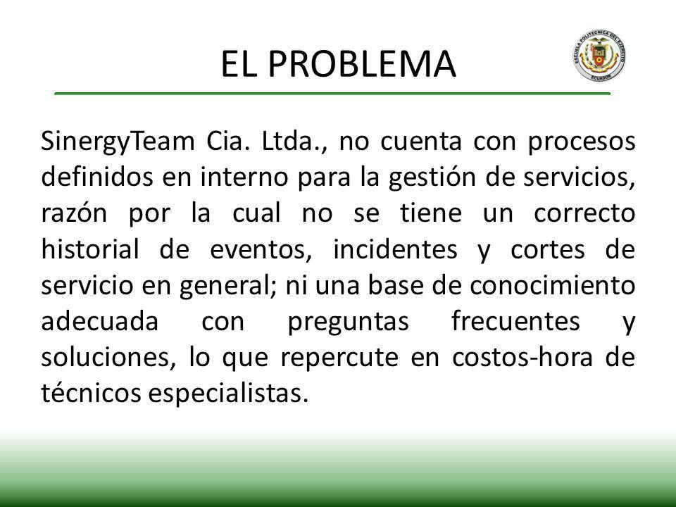SinergyTeam Cia. Ltda., no cuenta con procesos definidos en interno para la gestión de servicios, razón por la cual no se tiene un correcto historial