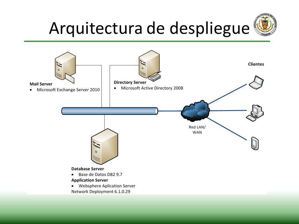 Arquitectura de despliegue
