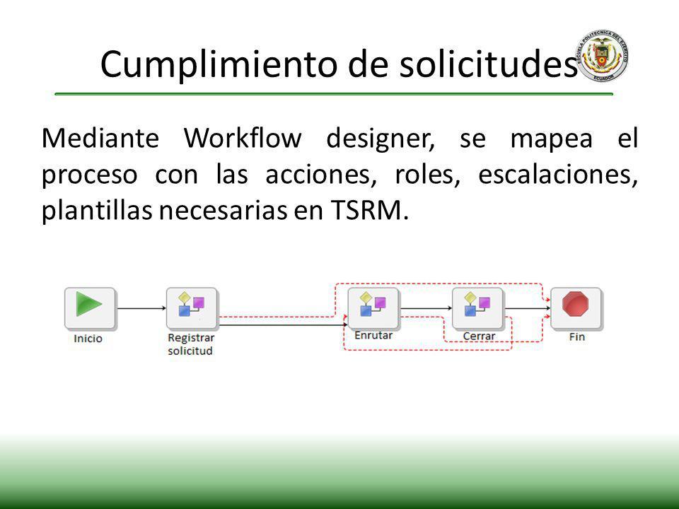 Cumplimiento de solicitudes Mediante Workflow designer, se mapea el proceso con las acciones, roles, escalaciones, plantillas necesarias en TSRM.
