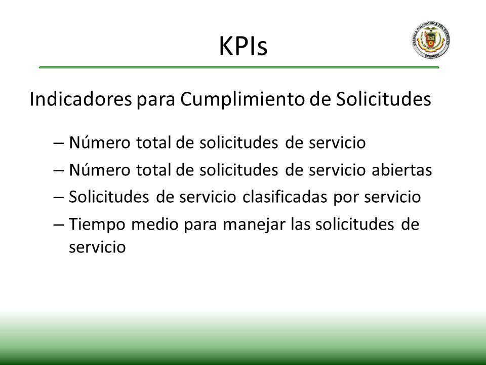 KPIs Indicadores para Cumplimiento de Solicitudes – Número total de solicitudes de servicio – Número total de solicitudes de servicio abiertas – Solicitudes de servicio clasificadas por servicio – Tiempo medio para manejar las solicitudes de servicio