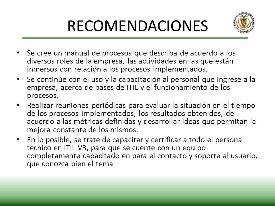 Se cree un manual de procesos que describa de acuerdo a los diversos roles de la empresa, las actividades en las que están inmersos con relación a los procesos implementados.