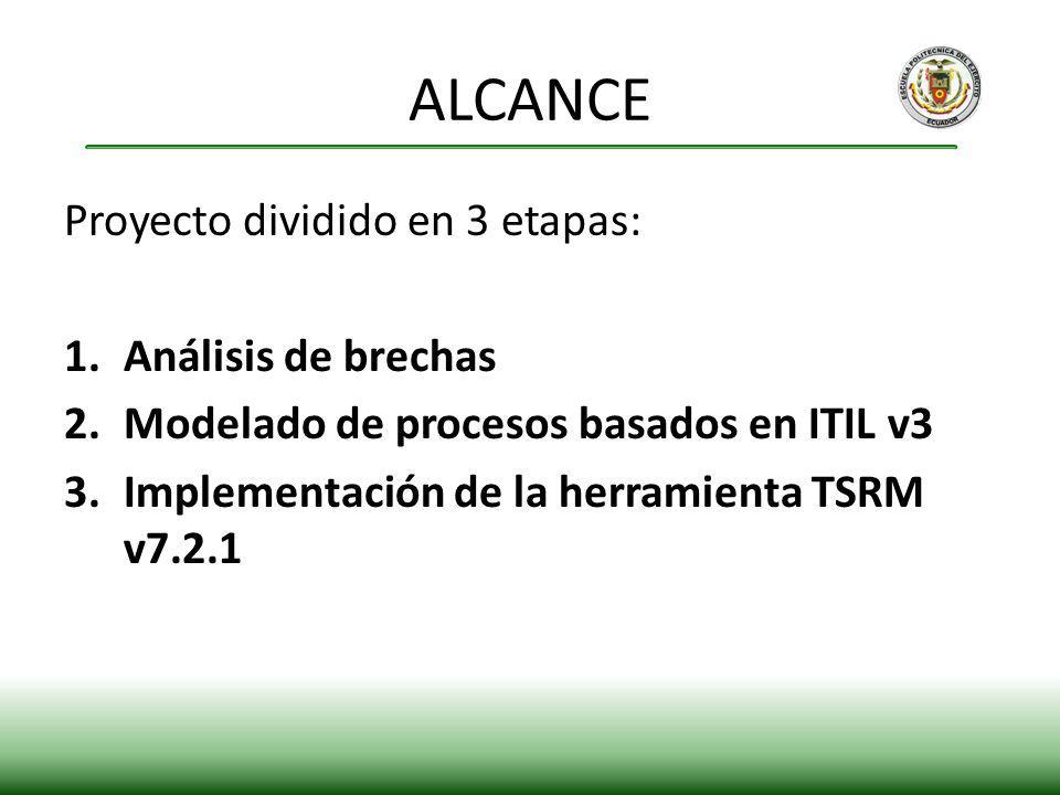 Proyecto dividido en 3 etapas: 1.Análisis de brechas 2.Modelado de procesos basados en ITIL v3 3.Implementación de la herramienta TSRM v7.2.1 ALCANCE