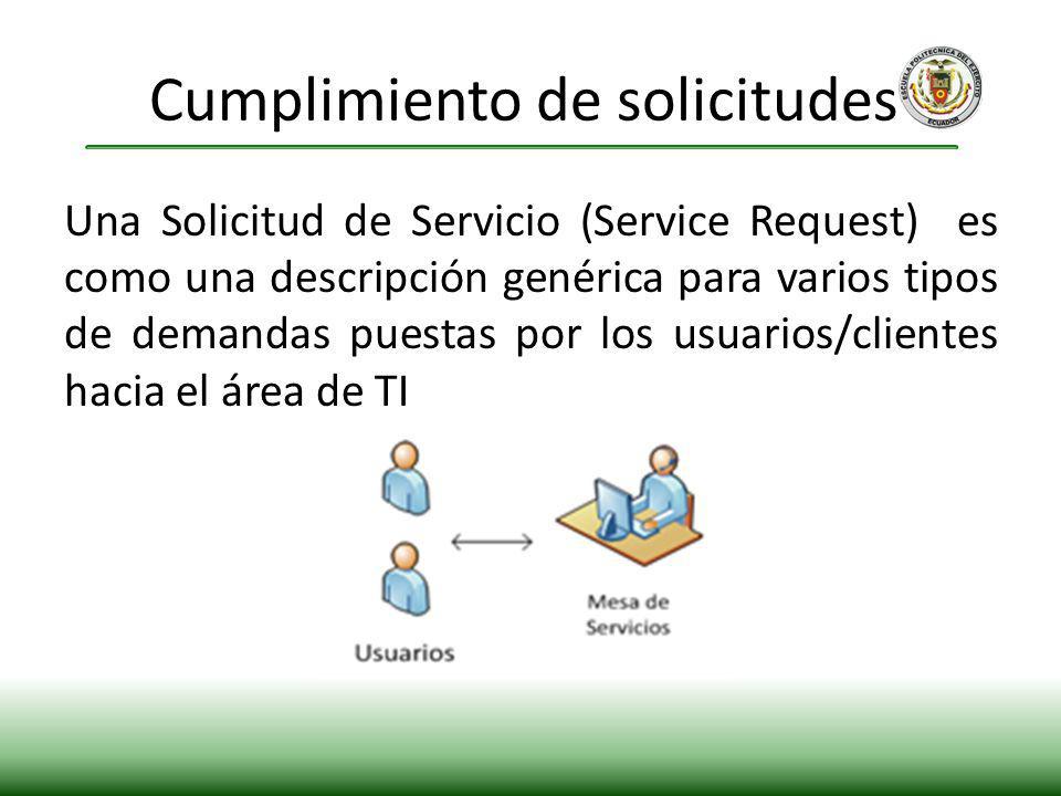 Una Solicitud de Servicio (Service Request) es como una descripción genérica para varios tipos de demandas puestas por los usuarios/clientes hacia el área de TI Cumplimiento de solicitudes.