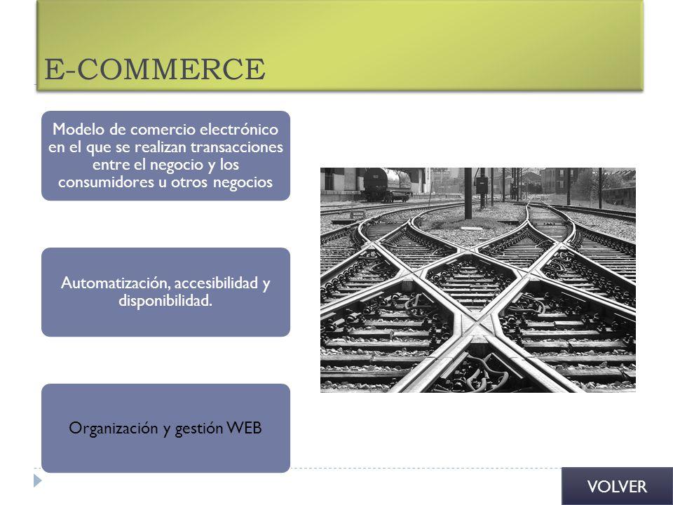 E-COMMERCE Modelo de comercio electrónico en el que se realizan transacciones entre el negocio y los consumidores u otros negocios Automatización, acc