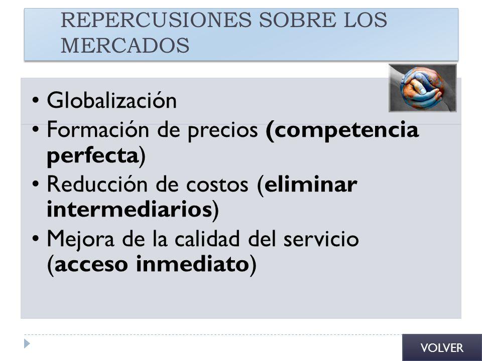 REPERCUSIONES SOBRE LOS MERCADOS Globalización Formación de precios (competencia perfecta) Reducción de costos (eliminar intermediarios) Mejora de la