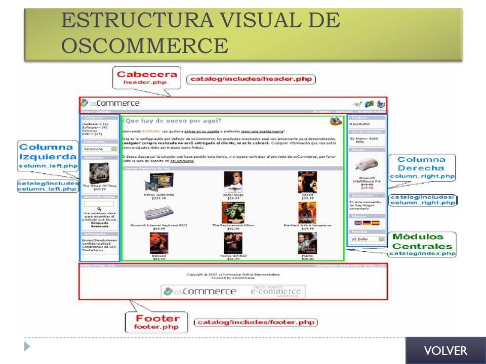 ESTRUCTURA VISUAL DE OSCOMMERCE VOLVER
