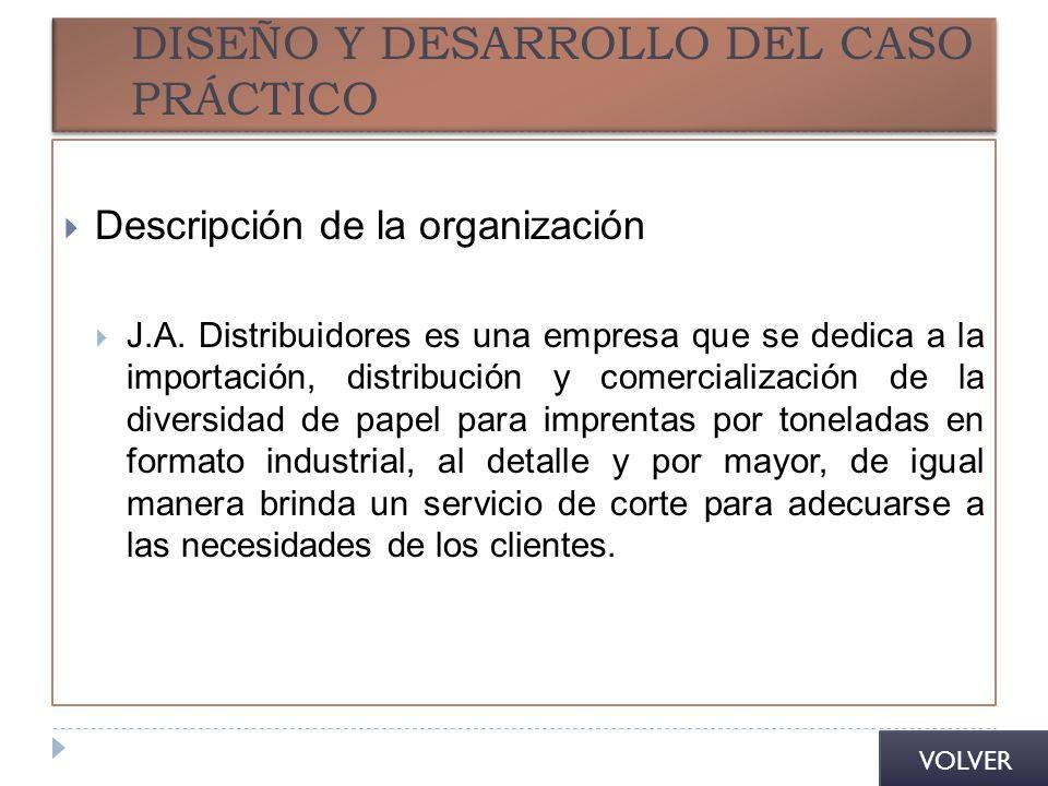 DISEÑO Y DESARROLLO DEL CASO PRÁCTICO Descripción de la organización J.A. Distribuidores es una empresa que se dedica a la importación, distribución y