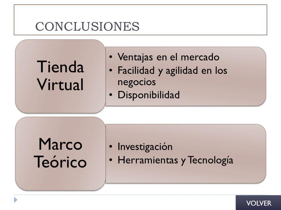 CONCLUSIONES Ventajas en el mercado Facilidad y agilidad en los negocios Disponibilidad Tienda Virtual Investigación Herramientas y Tecnología Marco T