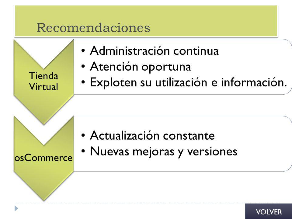 Recomendaciones Tienda Virtual Administración continua Atención oportuna Exploten su utilización e información. osCommerce Actualización constante Nue
