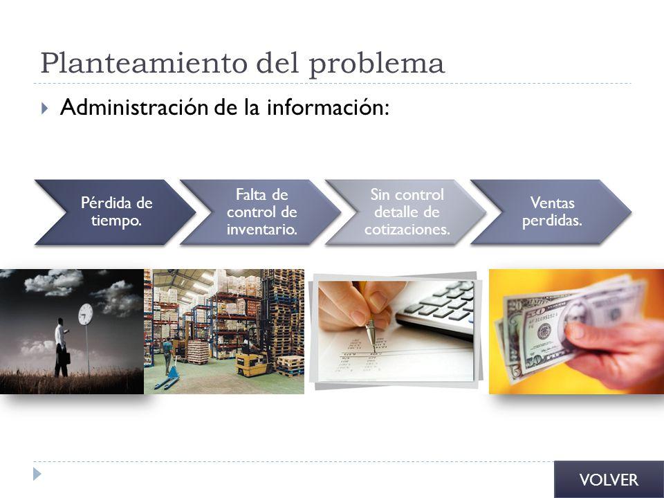 Planteamiento del problema Administración de la información: Pérdida de tiempo. Falta de control de inventario. Sin control detalle de cotizaciones. V