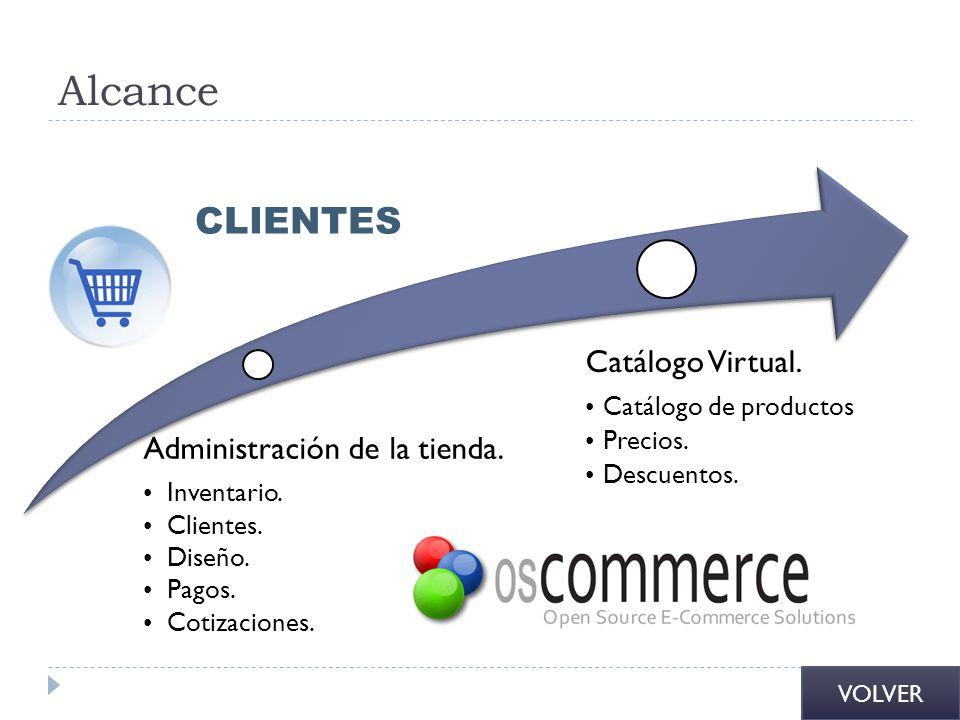 Alcance Administración de la tienda. Inventario. Clientes. Diseño. Pagos. Cotizaciones. Catálogo Virtual. Catálogo de productos Precios. Descuentos. C