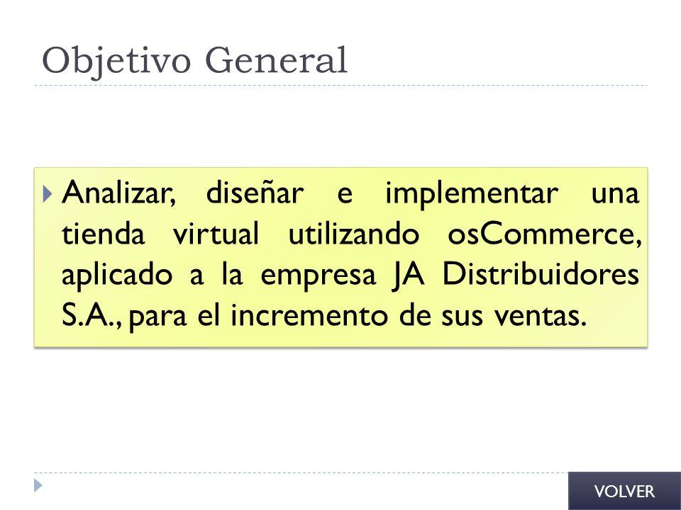 Objetivo General Analizar, diseñar e implementar una tienda virtual utilizando osCommerce, aplicado a la empresa JA Distribuidores S.A., para el incre