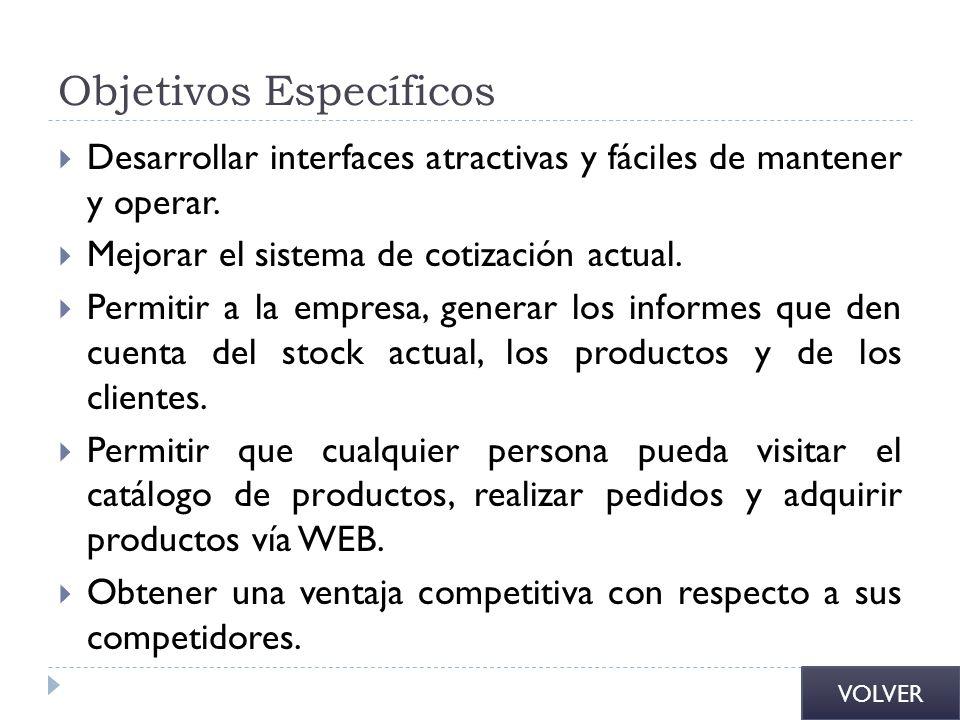 Objetivos Específicos Desarrollar interfaces atractivas y fáciles de mantener y operar. Mejorar el sistema de cotización actual. Permitir a la empresa