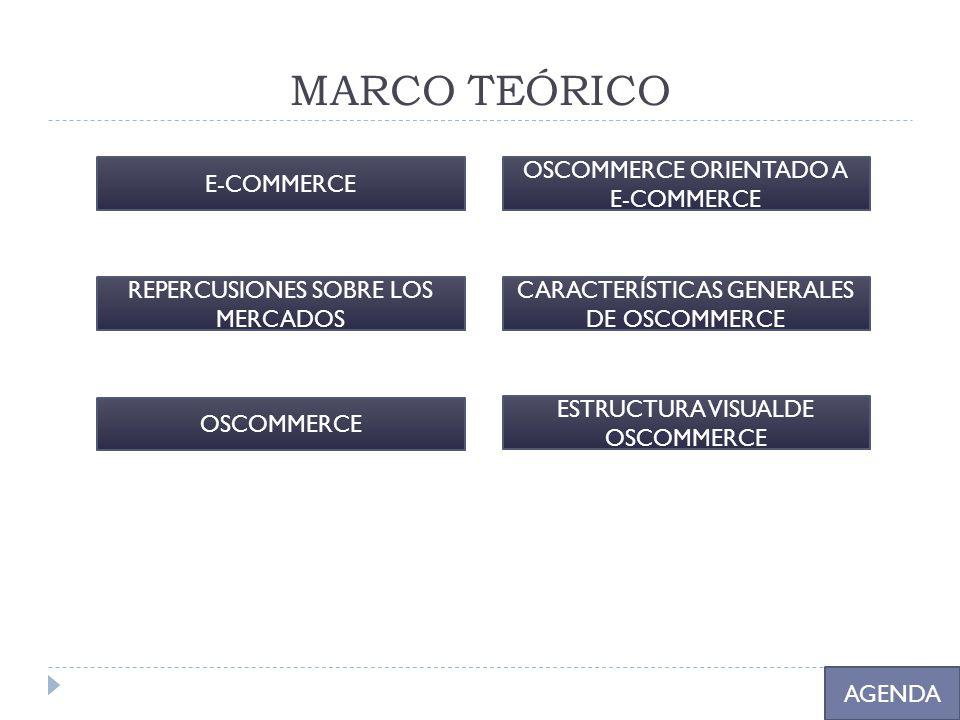 MARCO TEÓRICO AGENDA E-COMMERCE REPERCUSIONES SOBRE LOS MERCADOS OSCOMMERCE OSCOMMERCE ORIENTADO A E-COMMERCE CARACTERÍSTICAS GENERALES DE OSCOMMERCE