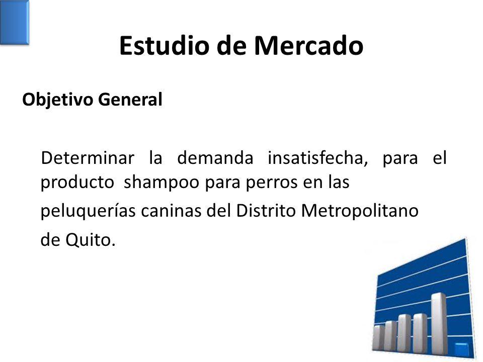Estudio de Mercado Objetivo General Determinar la demanda insatisfecha, para el producto shampoo para perros en las peluquerías caninas del Distrito M