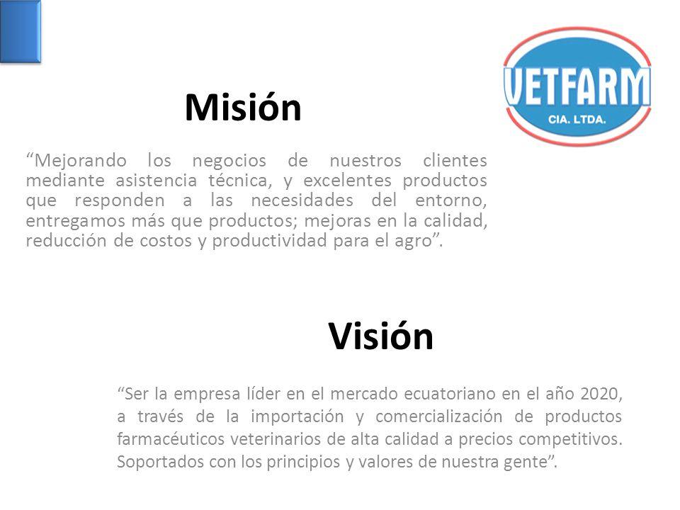 Misión Mejorando los negocios de nuestros clientes mediante asistencia técnica, y excelentes productos que responden a las necesidades del entorno, en