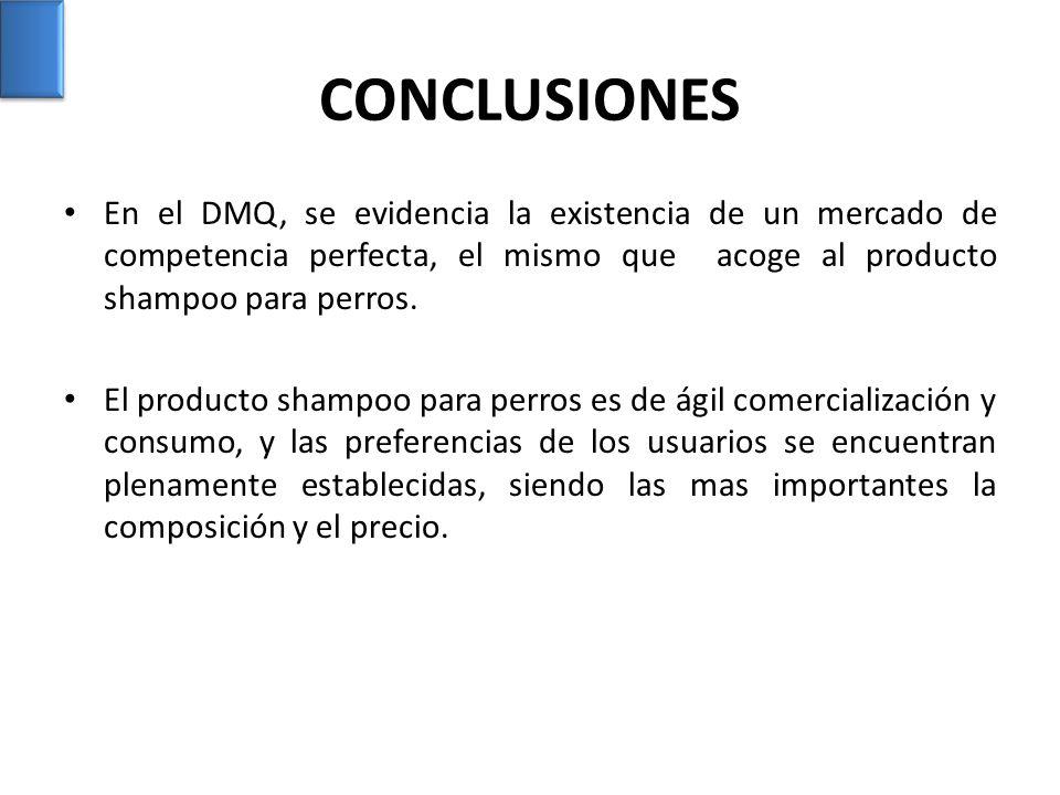 CONCLUSIONES En el DMQ, se evidencia la existencia de un mercado de competencia perfecta, el mismo que acoge al producto shampoo para perros. El produ