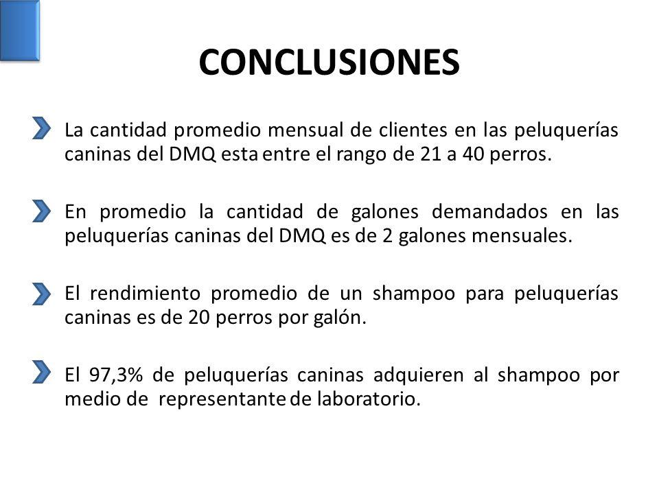 CONCLUSIONES La cantidad promedio mensual de clientes en las peluquerías caninas del DMQ esta entre el rango de 21 a 40 perros. En promedio la cantida