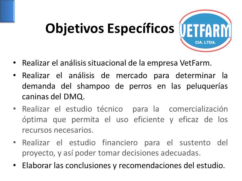 Objetivos Específicos Realizar el análisis situacional de la empresa VetFarm. Realizar el análisis de mercado para determinar la demanda del shampoo d