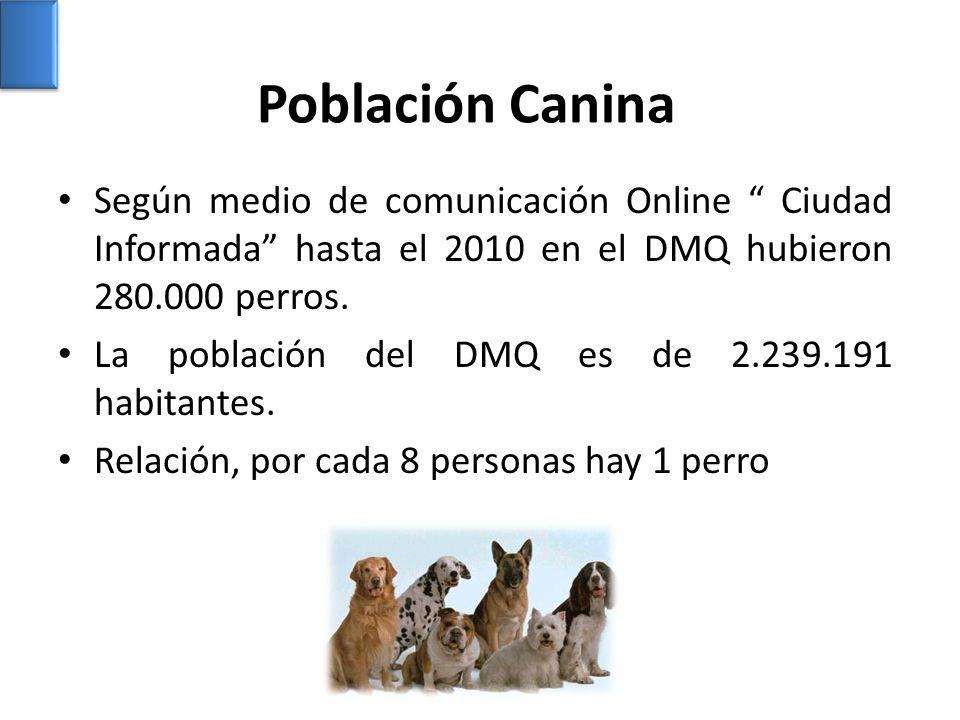 Población Canina Según medio de comunicación Online Ciudad Informada hasta el 2010 en el DMQ hubieron 280.000 perros. La población del DMQ es de 2.239