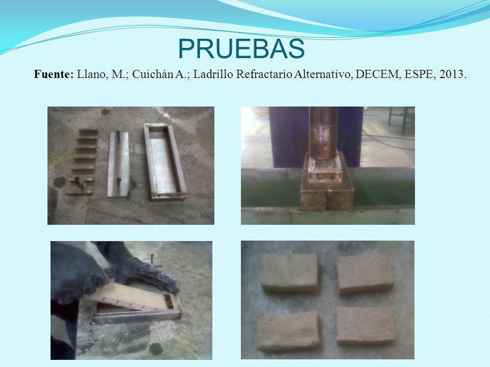 PRUEBAS Fuente: Llano, M.; Cuichán A.; Ladrillo Refractario Alternativo, DECEM, ESPE, 2013.