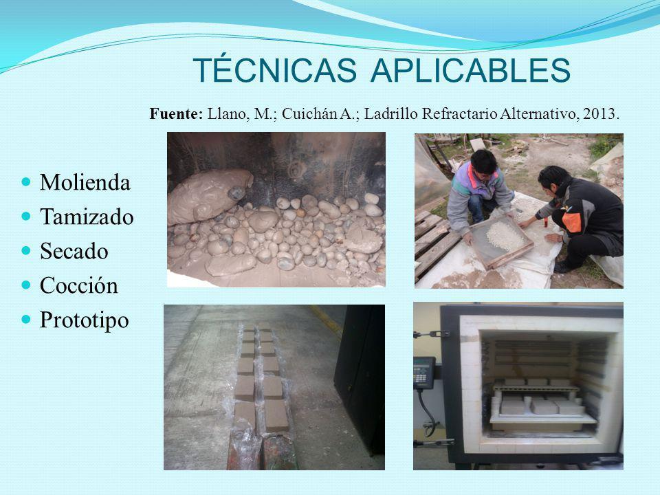TÉCNICAS APLICABLES Molienda Tamizado Secado Cocción Prototipo Fuente: Llano, M.; Cuichán A.; Ladrillo Refractario Alternativo, 2013.