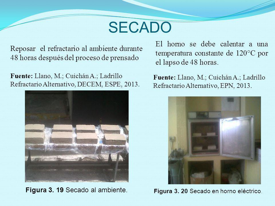 SECADO Reposar el refractario al ambiente durante 48 horas después del proceso de prensado Figura 3. 19 Secado al ambiente. El horno se debe calentar