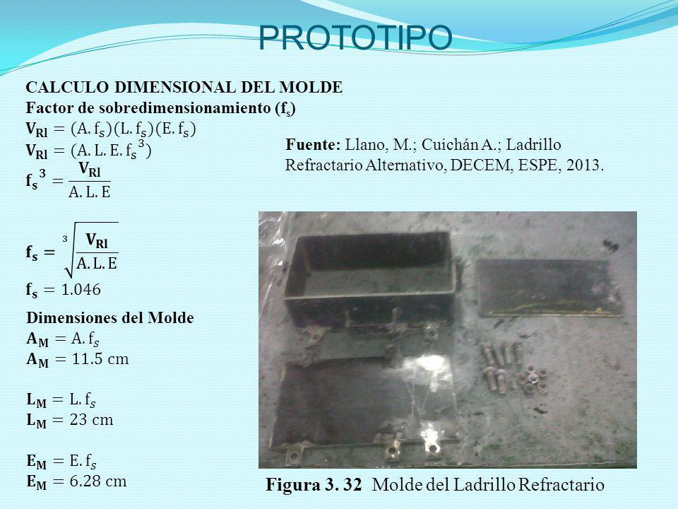 Figura 3. 32 Molde del Ladrillo Refractario Fuente: Llano, M.; Cuichán A.; Ladrillo Refractario Alternativo, DECEM, ESPE, 2013.