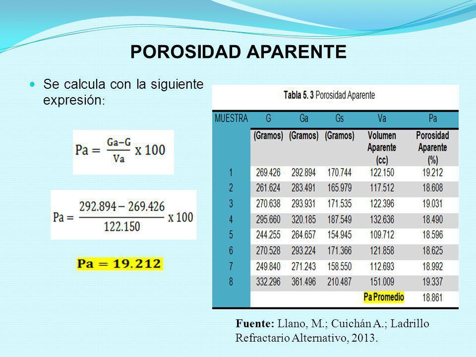 POROSIDAD APARENTE Se calcula con la siguiente expresión : Fuente: Llano, M.; Cuichán A.; Ladrillo Refractario Alternativo, 2013.