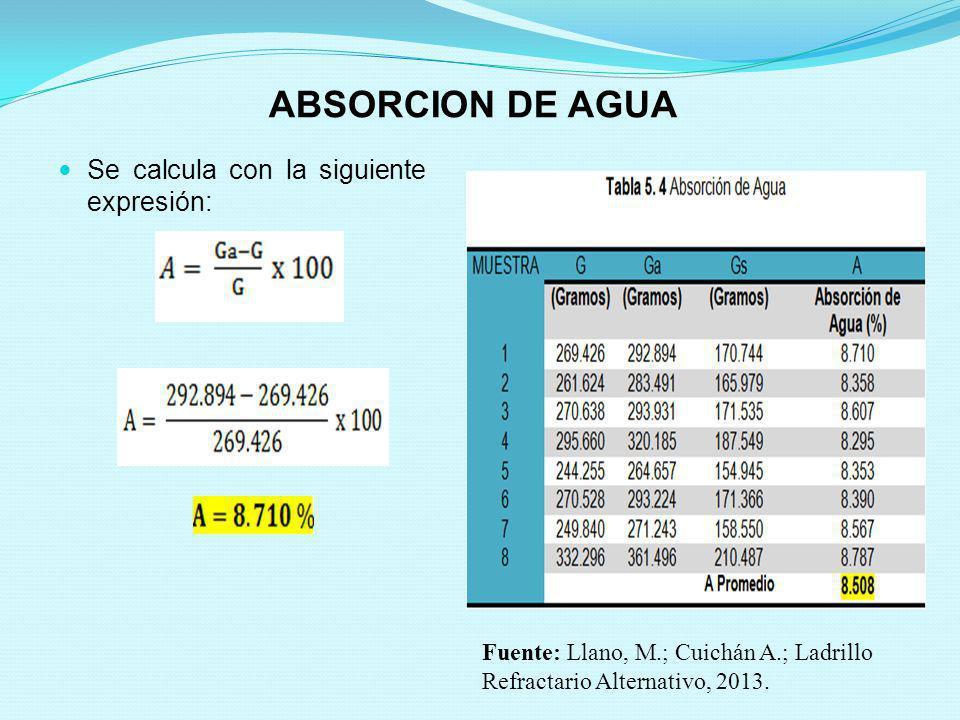 ABSORCION DE AGUA Se calcula con la siguiente expresión: Fuente: Llano, M.; Cuichán A.; Ladrillo Refractario Alternativo, 2013.