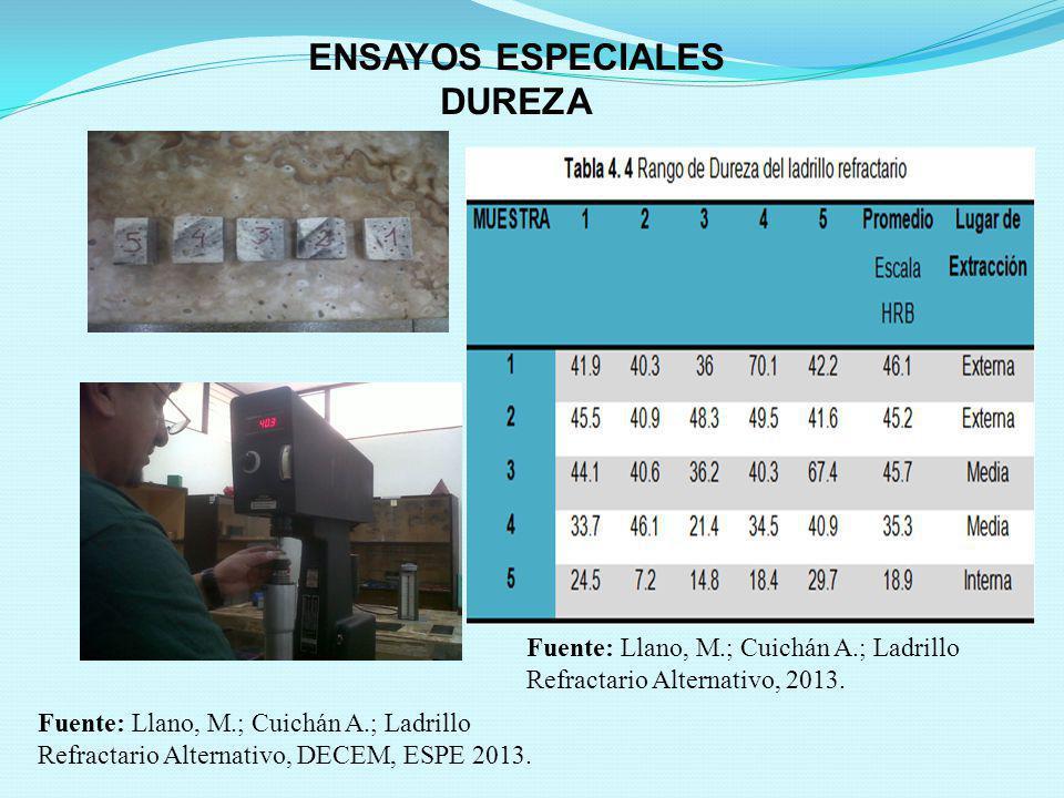 ENSAYOS ESPECIALES DUREZA Fuente: Llano, M.; Cuichán A.; Ladrillo Refractario Alternativo, 2013. Fuente: Llano, M.; Cuichán A.; Ladrillo Refractario A
