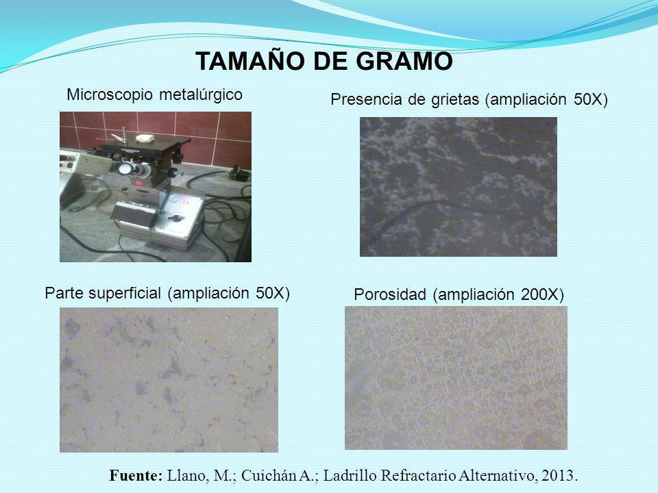 TAMAÑO DE GRAMO Microscopio metalúrgico Presencia de grietas (ampliación 50X) Parte superficial (ampliación 50X) Porosidad (ampliación 200X) Fuente: L