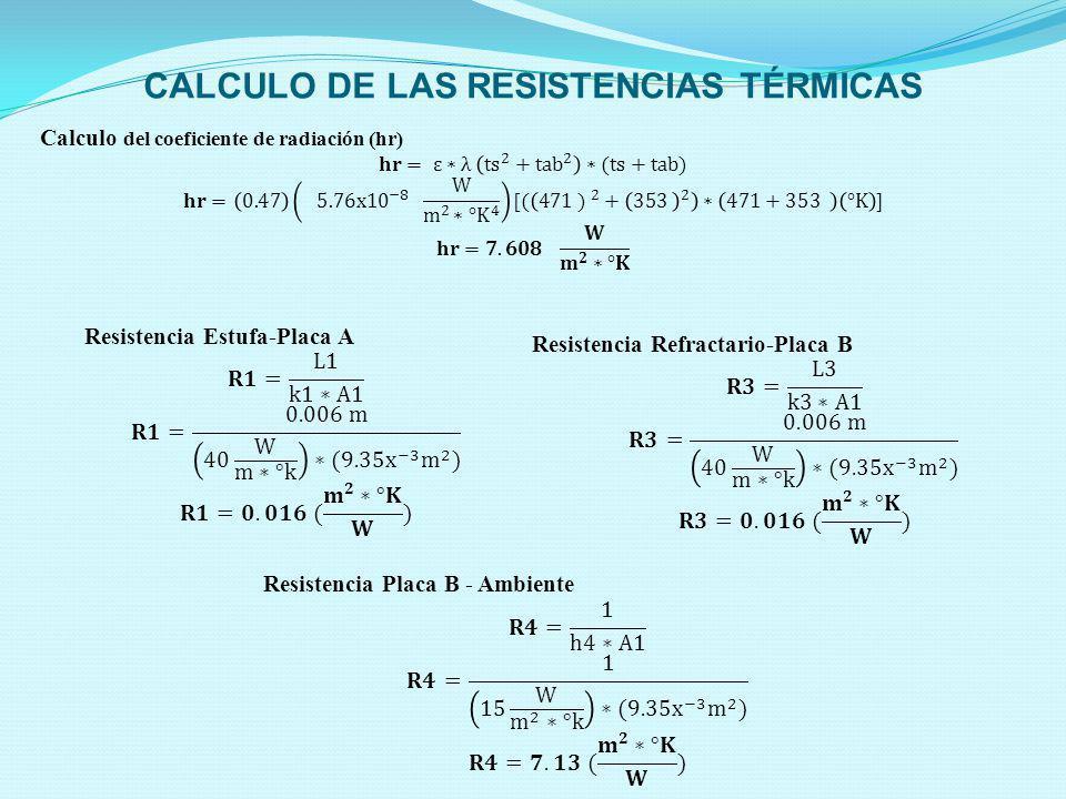 CALCULO DE LAS RESISTENCIAS TÉRMICAS