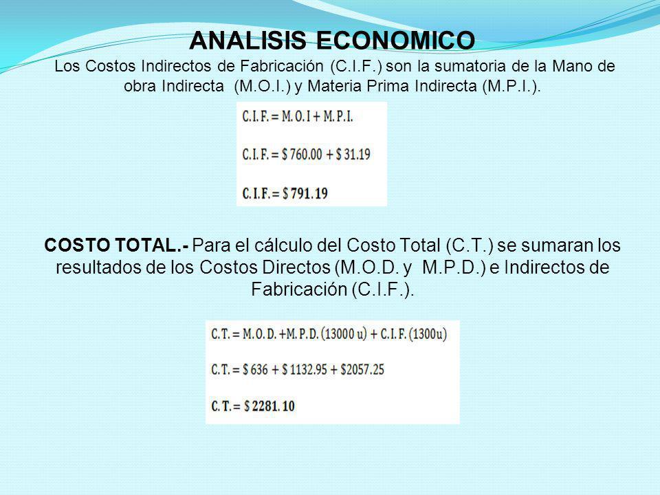 ANALISIS ECONOMICO Los Costos Indirectos de Fabricación (C.I.F.) son la sumatoria de la Mano de obra Indirecta (M.O.I.) y Materia Prima Indirecta (M.P