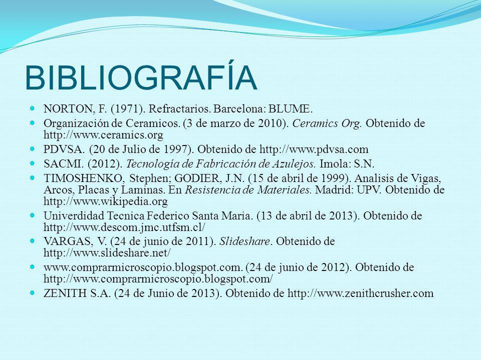BIBLIOGRAFÍA NORTON, F. (1971). Refractarios. Barcelona: BLUME. Organización de Ceramicos. (3 de marzo de 2010). Ceramics Org. Obtenido de http://www.